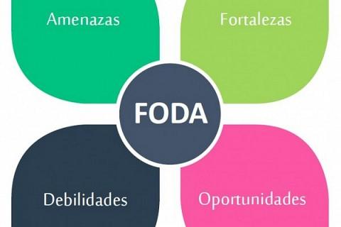 El Análisis FODA y cómo aplicarlo a tu emprendimiento